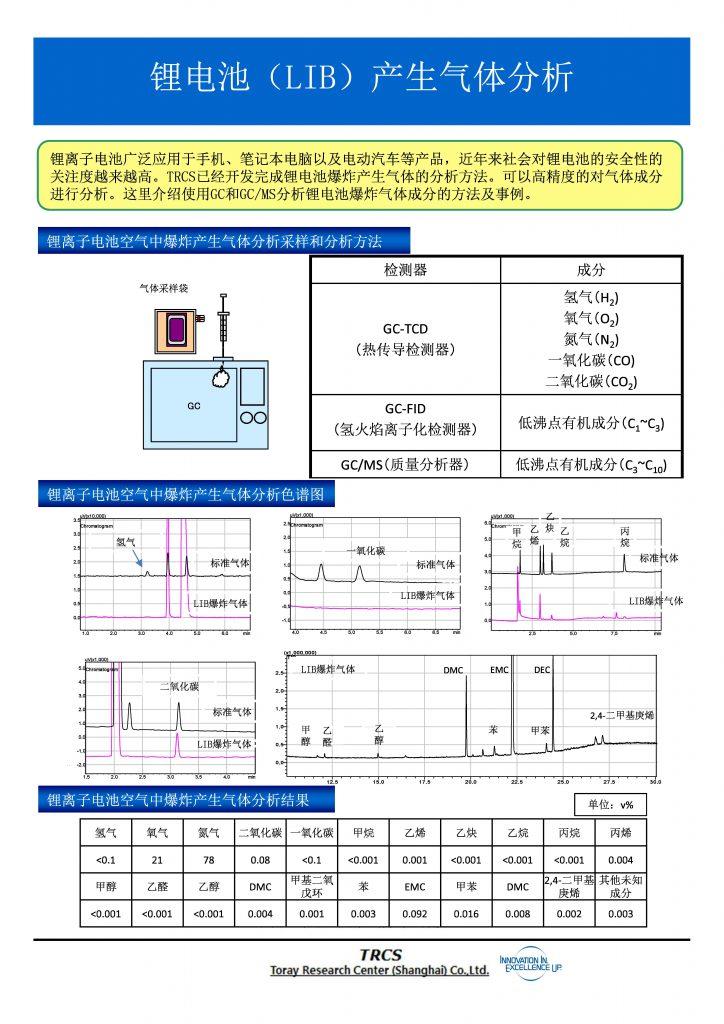 锂电池爆炸气体分析
