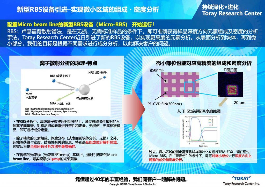 新型RBS设备全元素高灵敏度成分分析